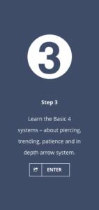 Binary Options Strategies